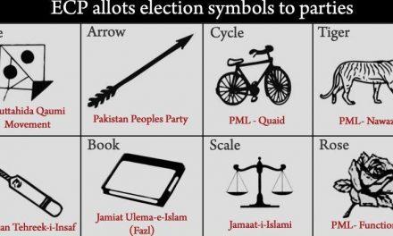 آنے والا الیکشن، سوات سے متوقع نوجوان امیدوار