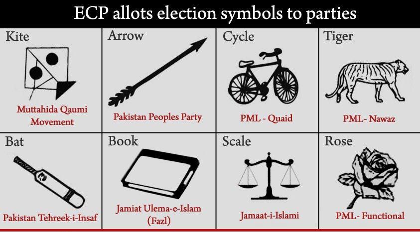 سوات کی انتخابی صورتحال