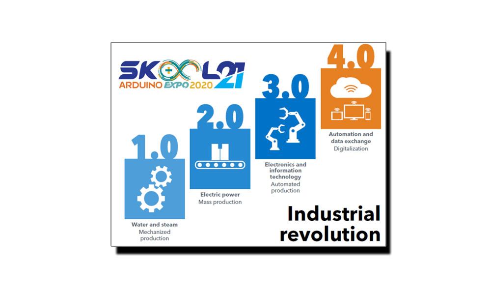 چوتھا صنعتی انقلاب اور آرڈینو ایکسپو 2020ء
